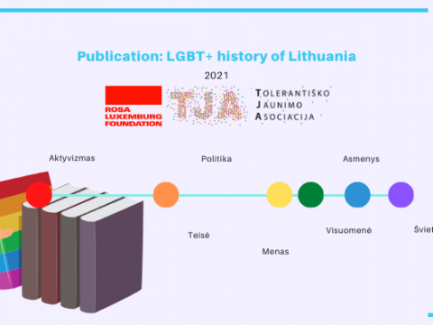 publication-lgbt-history-of-lithuania_lit-1